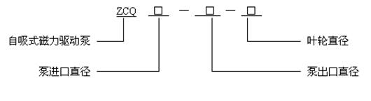 ZCQ磁力泵 型号说明