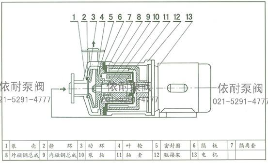 cq磁力泵结构 示意图