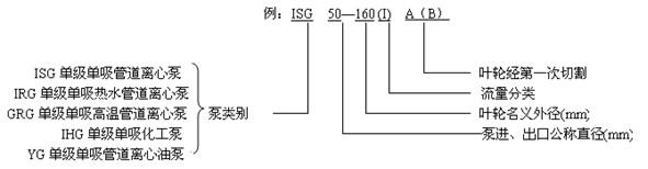 ISG管道泵 型号意义