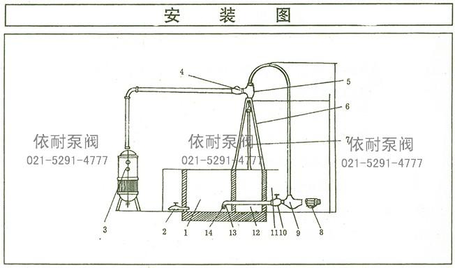 喷咀采用多喷咀的结构形式,以便得到较大的水—汽接触面积,有利于热