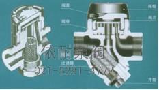 Y型式/北京式(圆盘式)热动力蒸汽疏水阀 总装图