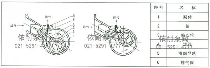 h-150真空泵 结构图
