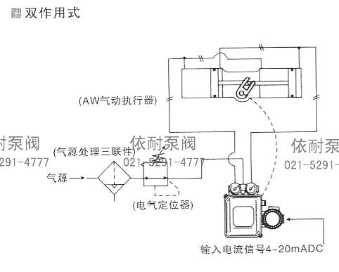 aw气动执行器系列 双作用式配管原理 aw气动执行器解剥图 零部件表