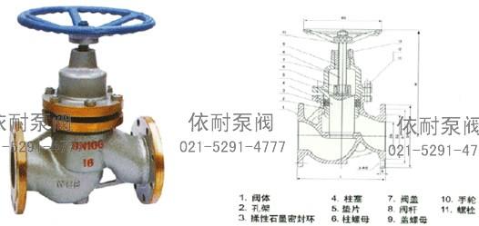 UJ41W/H-16/25/40/64C/P 柱塞截止阀 结构图